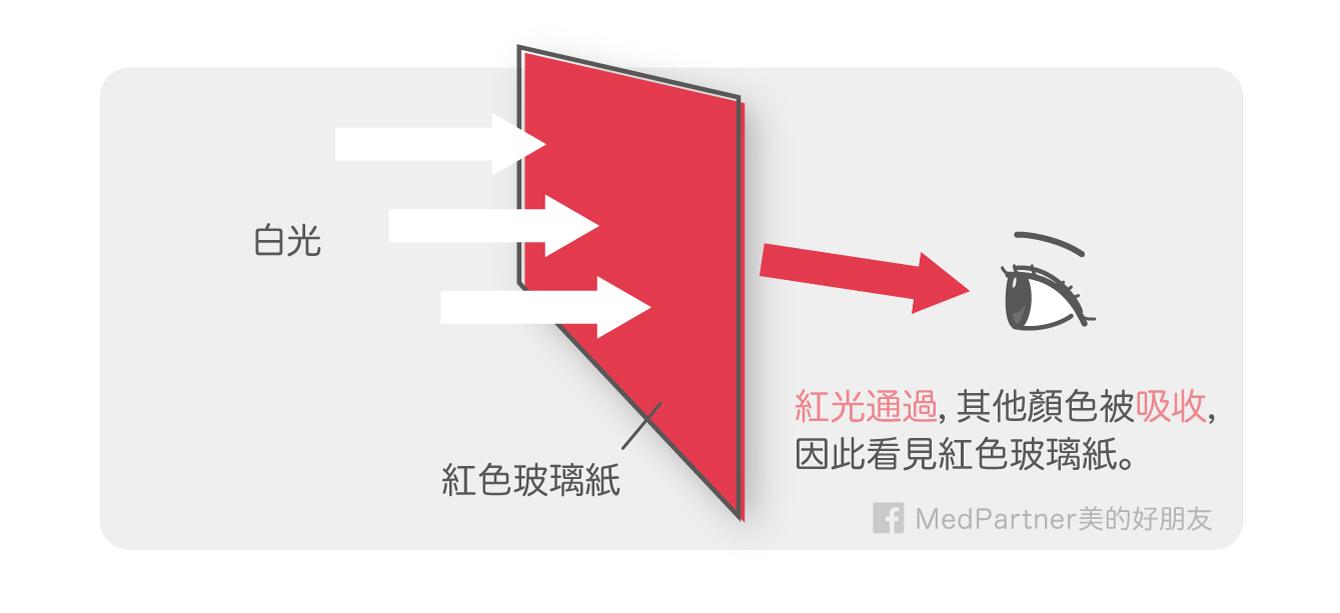 美白part1_紅色玻璃紙