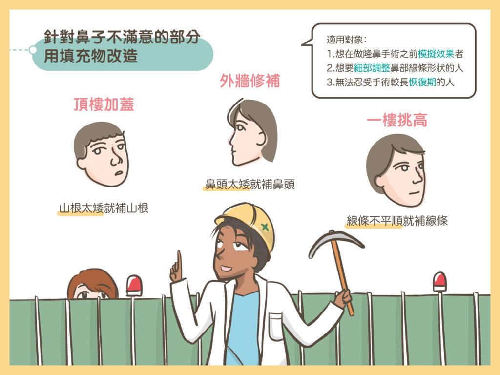 隆鼻part2-2
