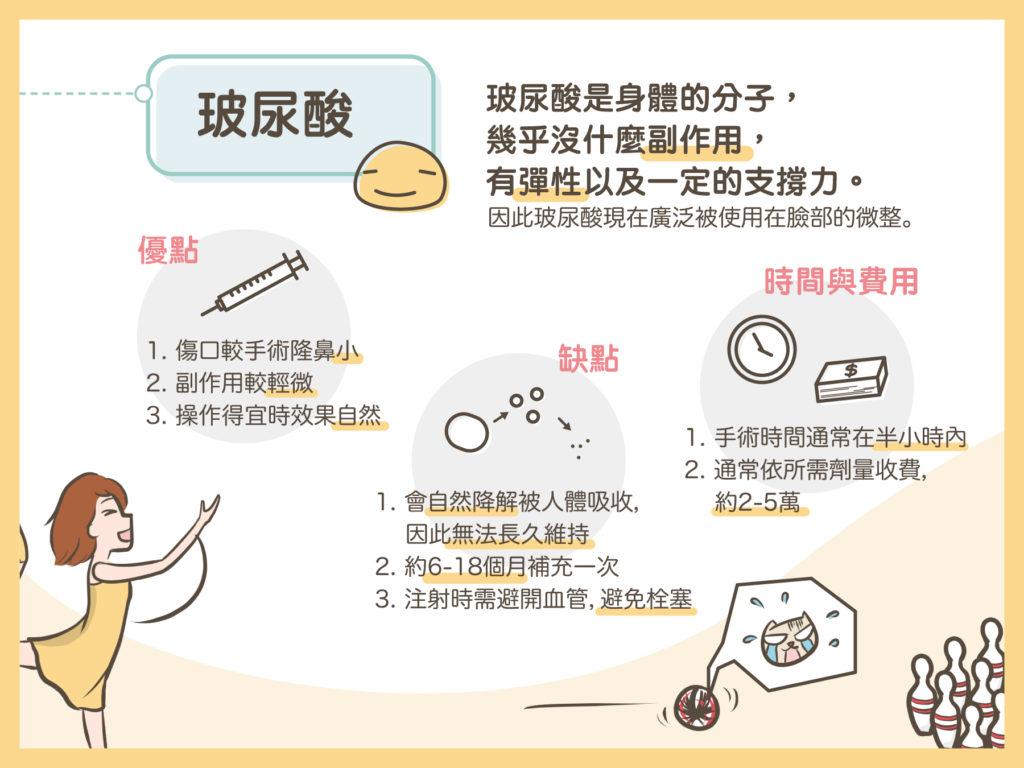 隆鼻part2-4
