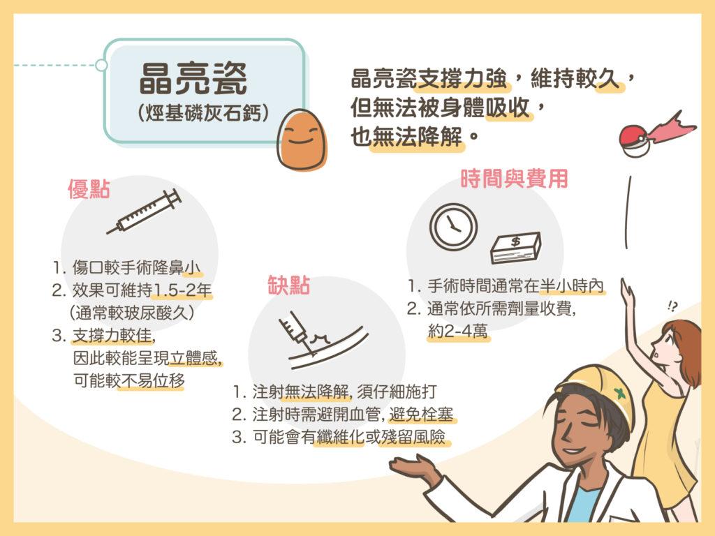 隆鼻part2-5