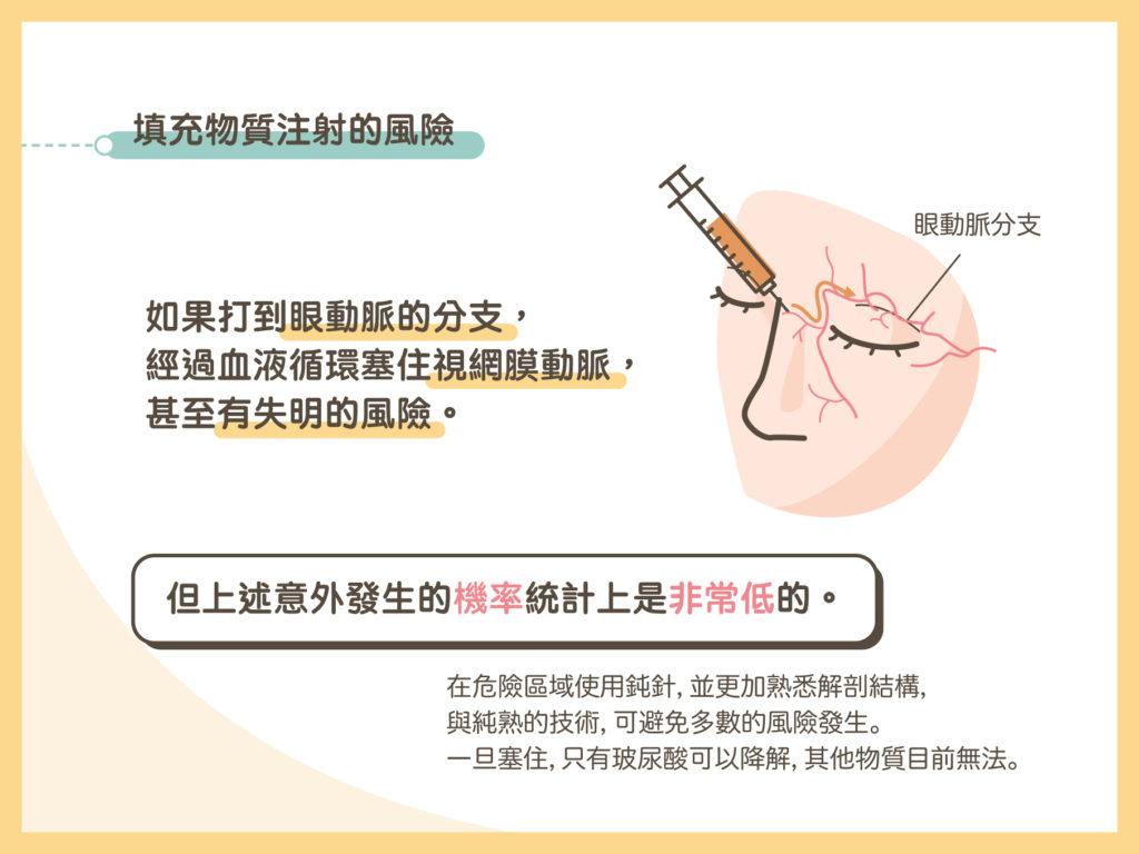 隆鼻part2-62
