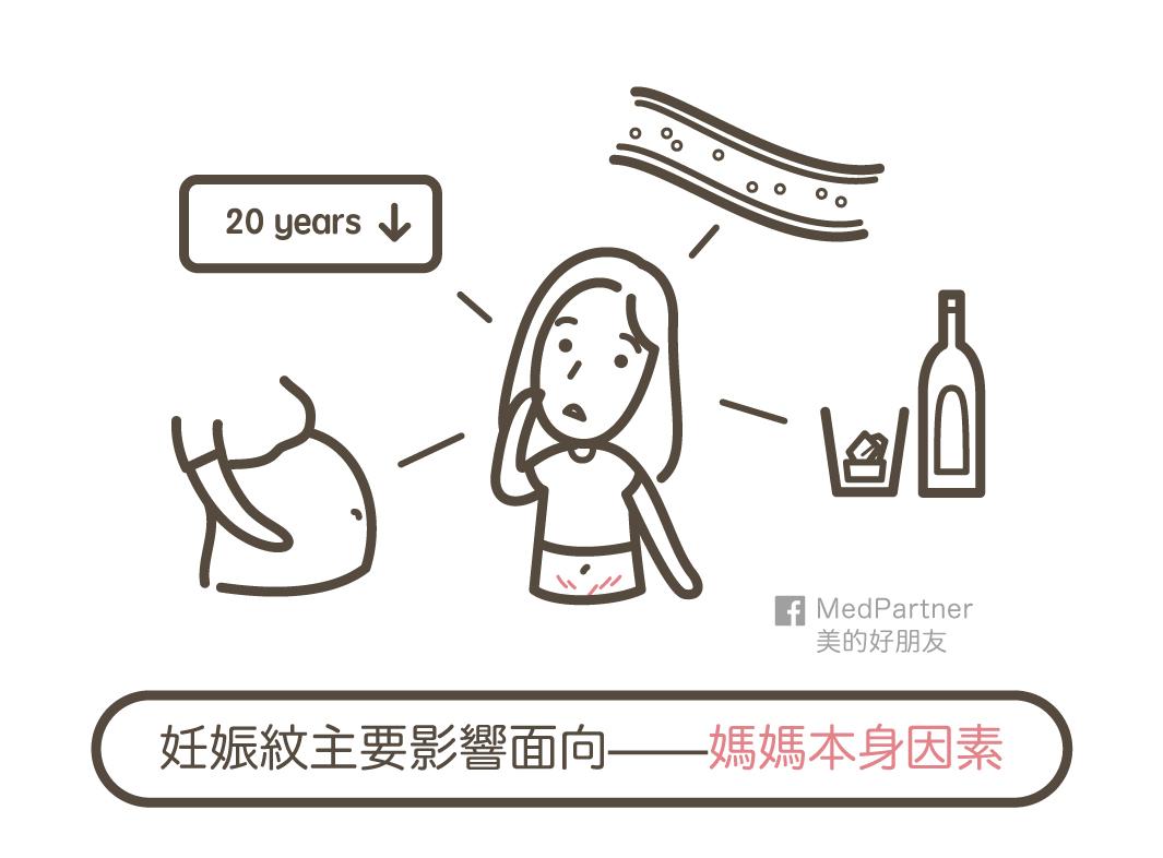 影響妊娠紋的媽媽本身因素