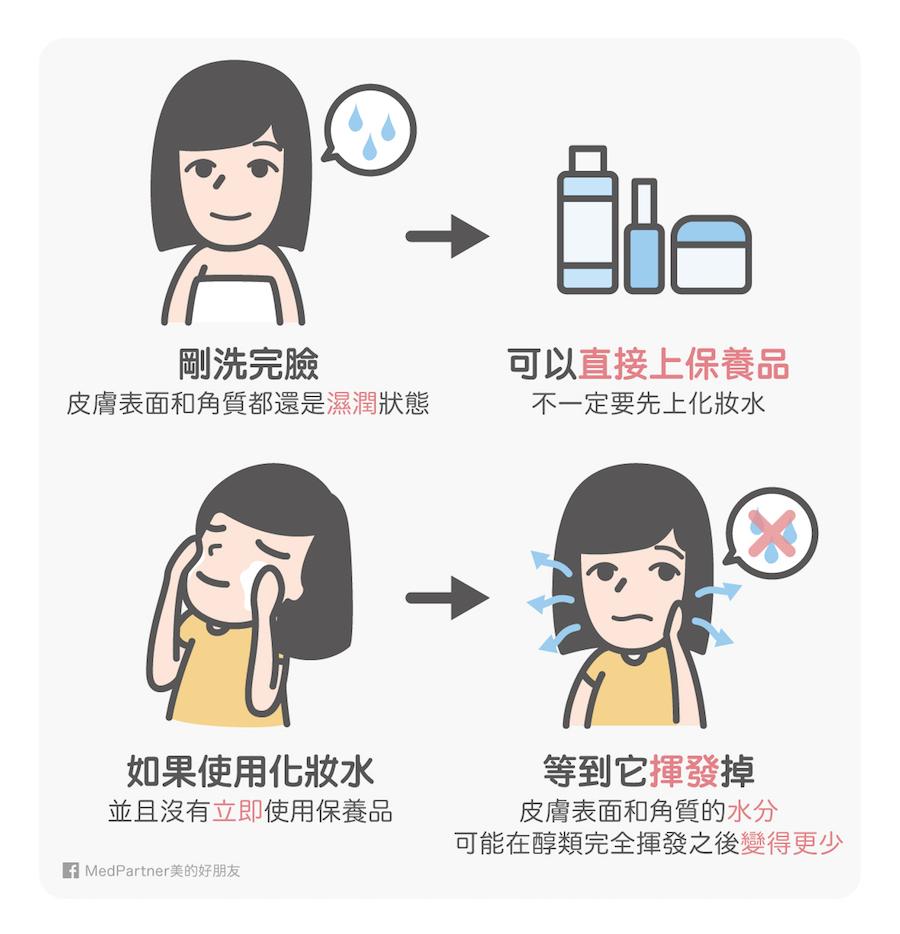 化妝水使用觀念