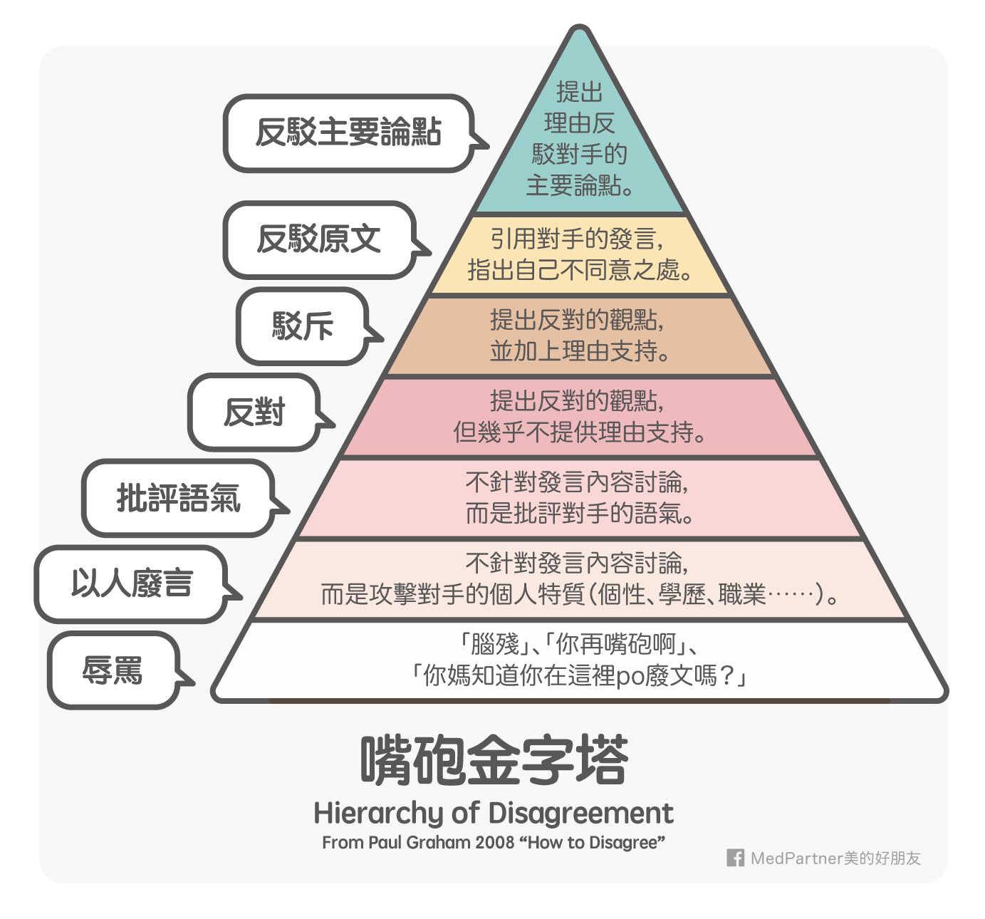 嘴砲金字塔