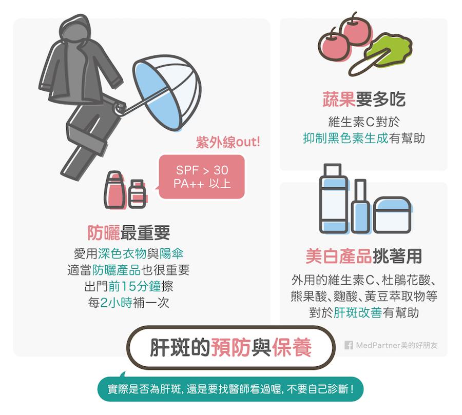 肝斑的預防與保養
