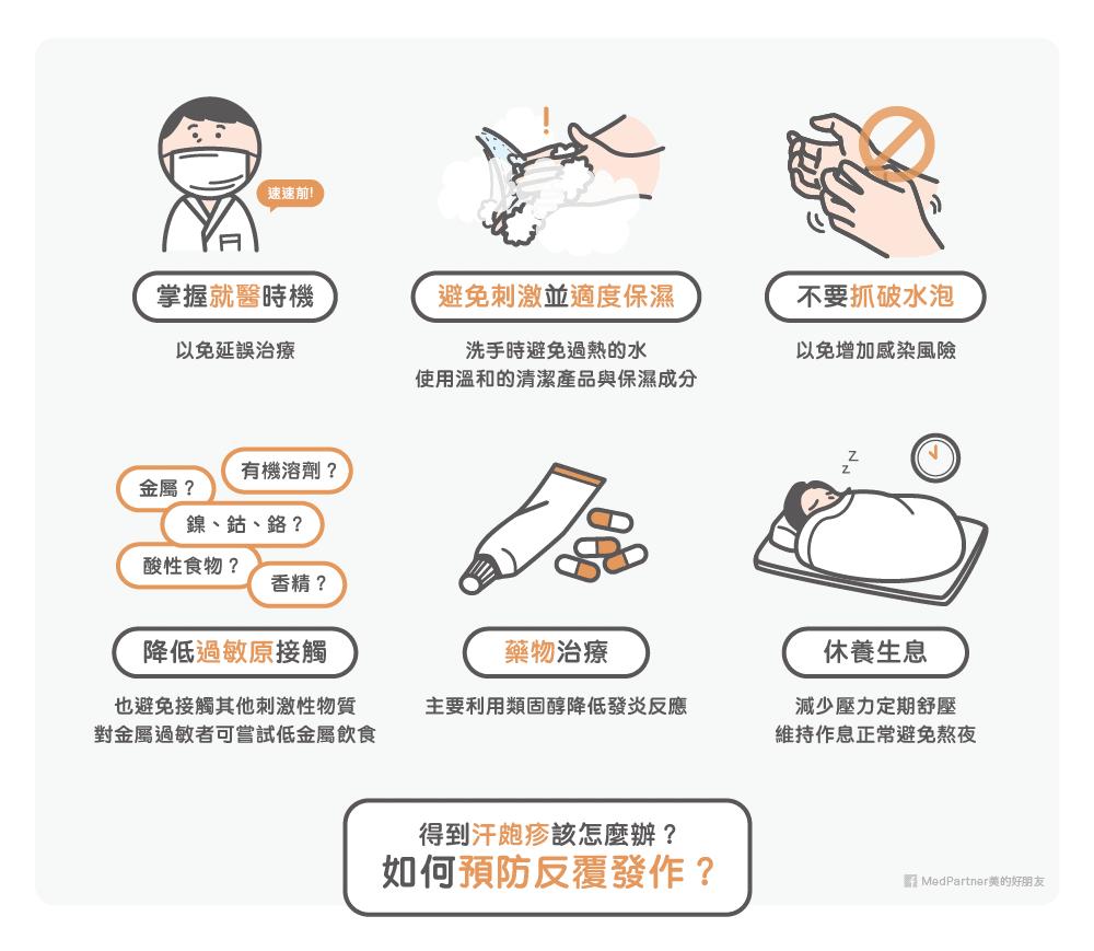 如何預防汗皰疹