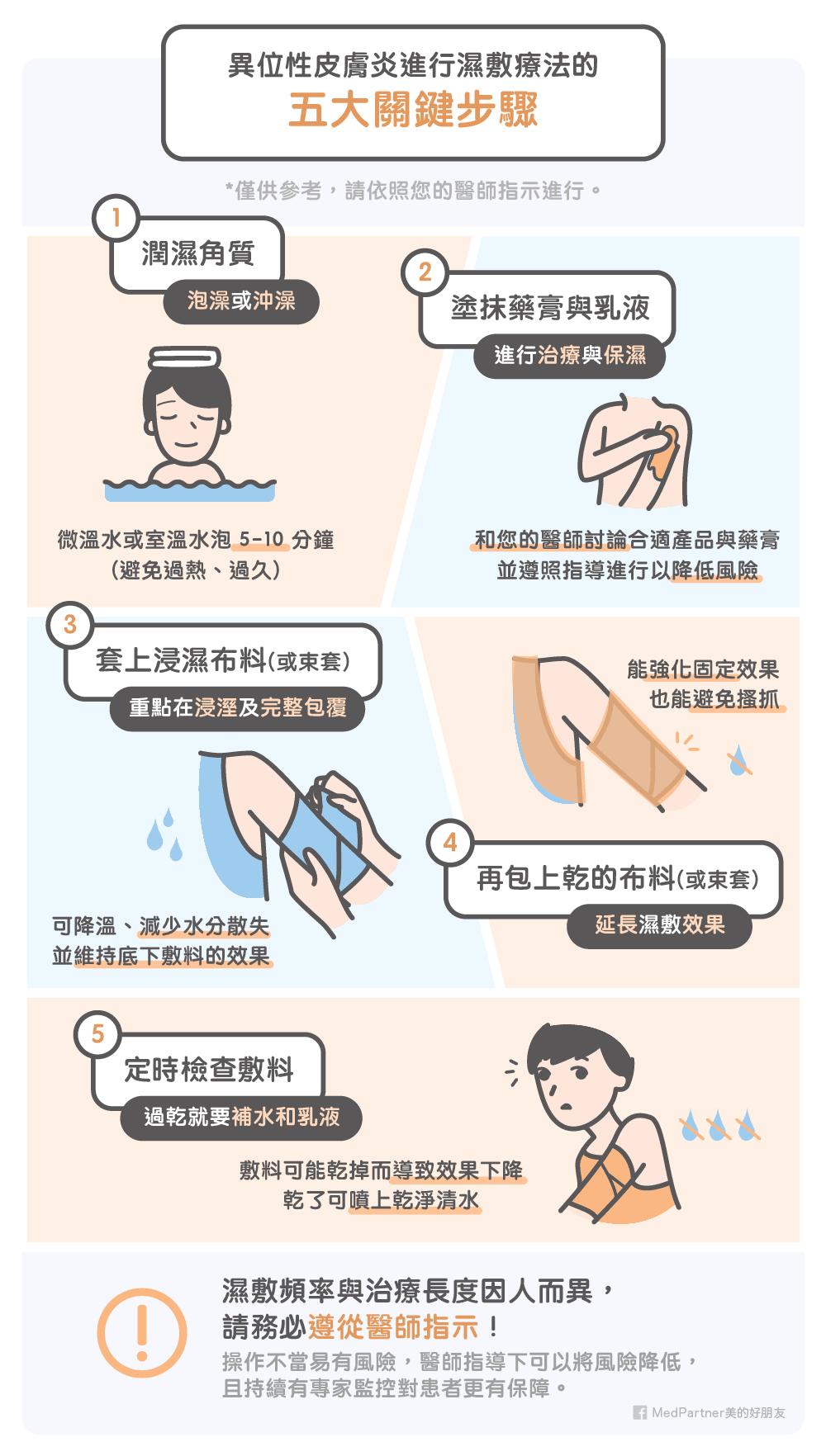 濕敷療法五大步驟