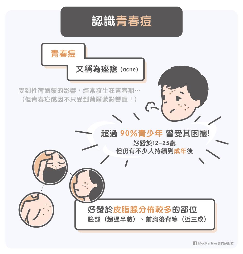 痤瘡 尋常 性 青春痘(尋常性痤瘡)