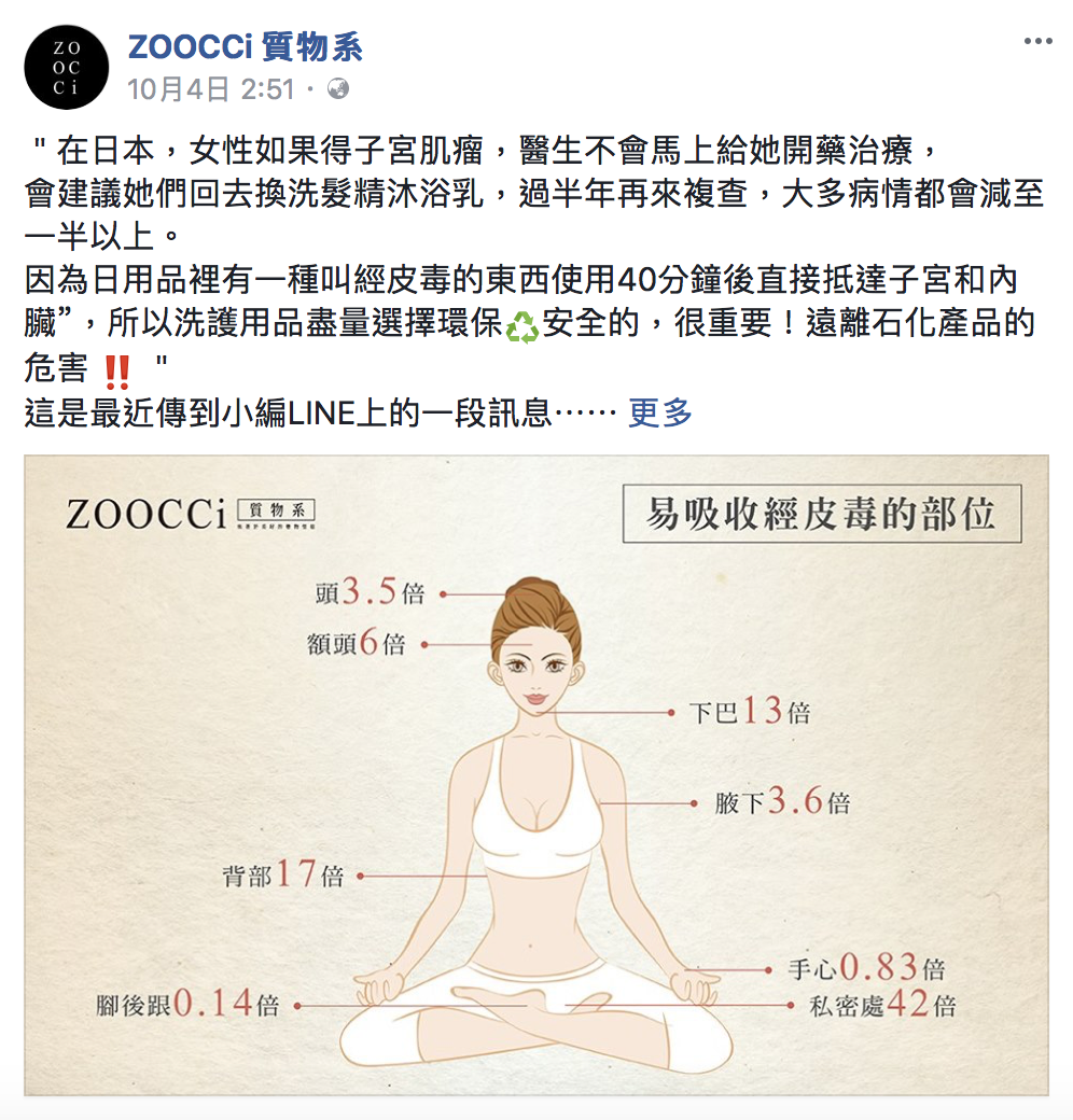 Zoocci質物系經皮毒恐懼行銷截圖