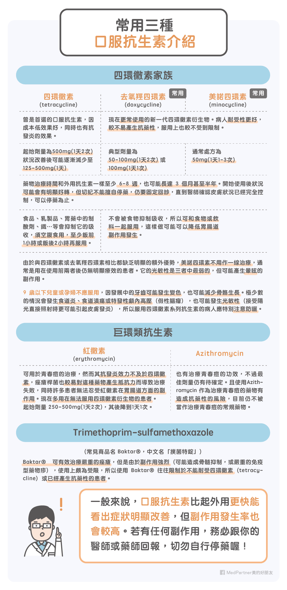 青春痘口服外用抗生素_口服介紹