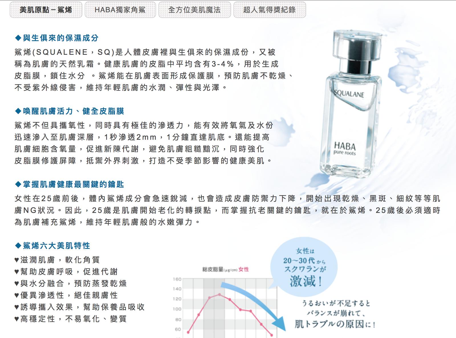 角鯊烯(Squalene)的功效,台灣 HABA 官網資訊截圖