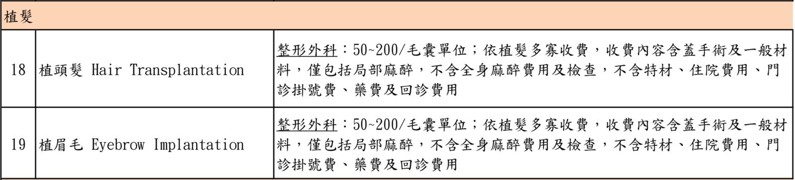 臺北市政府衛生局核定臺北榮民總醫院「美容醫學收費項目」