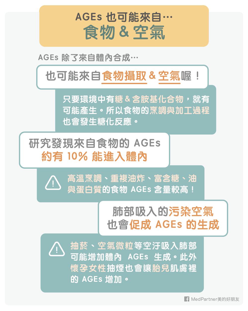 AGEs的來源