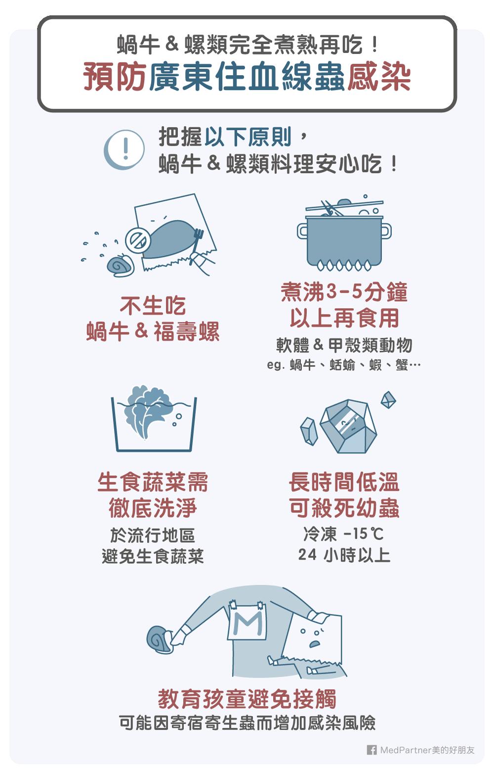 預防廣東住血線蟲感染注意事項