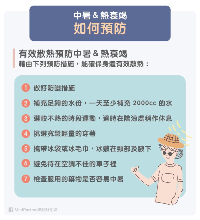 中暑與熱衰竭如何預防