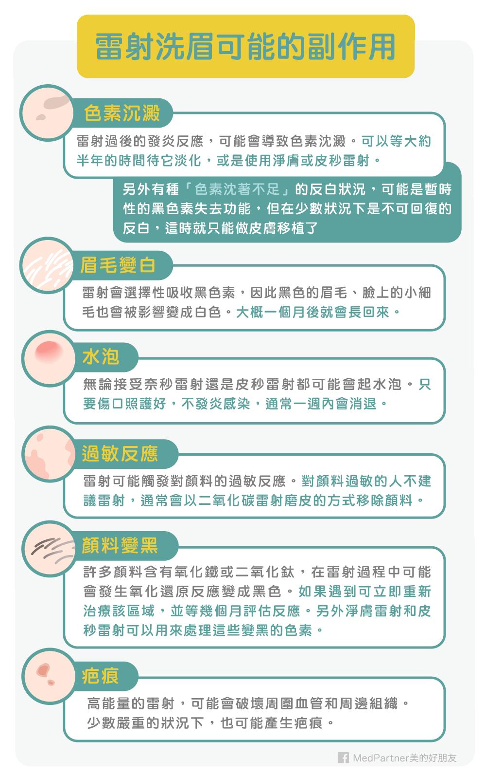 雷射洗眉可能的副作用
