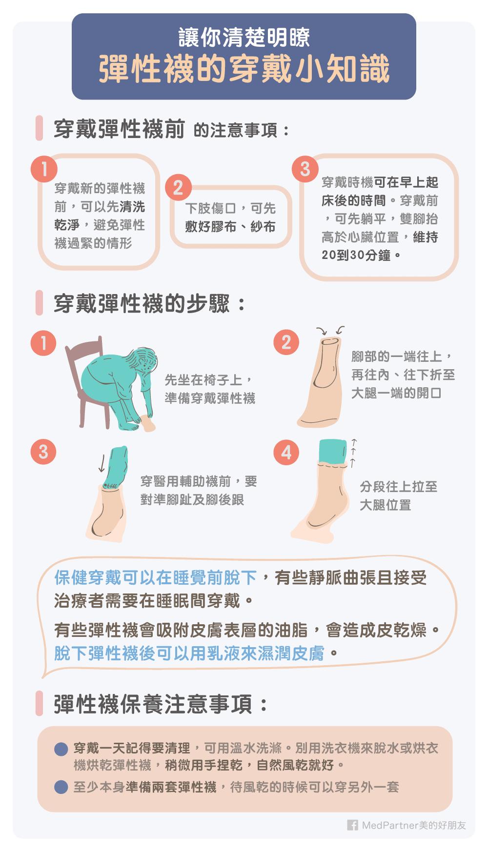 彈性襪的穿戴步驟
