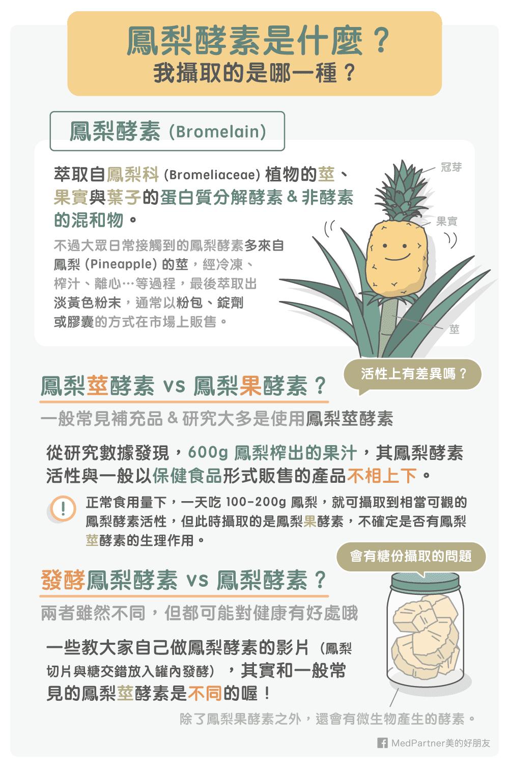 鳳梨酵素簡介