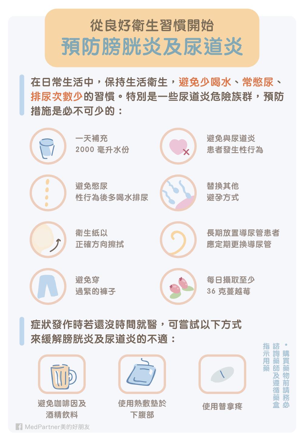 膀胱炎及尿道炎如何預防
