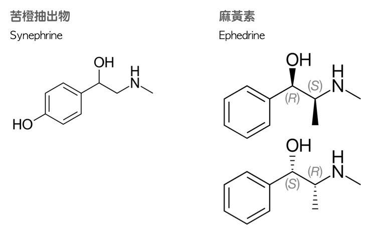苦橙抽出物和麻黃素的分子結構