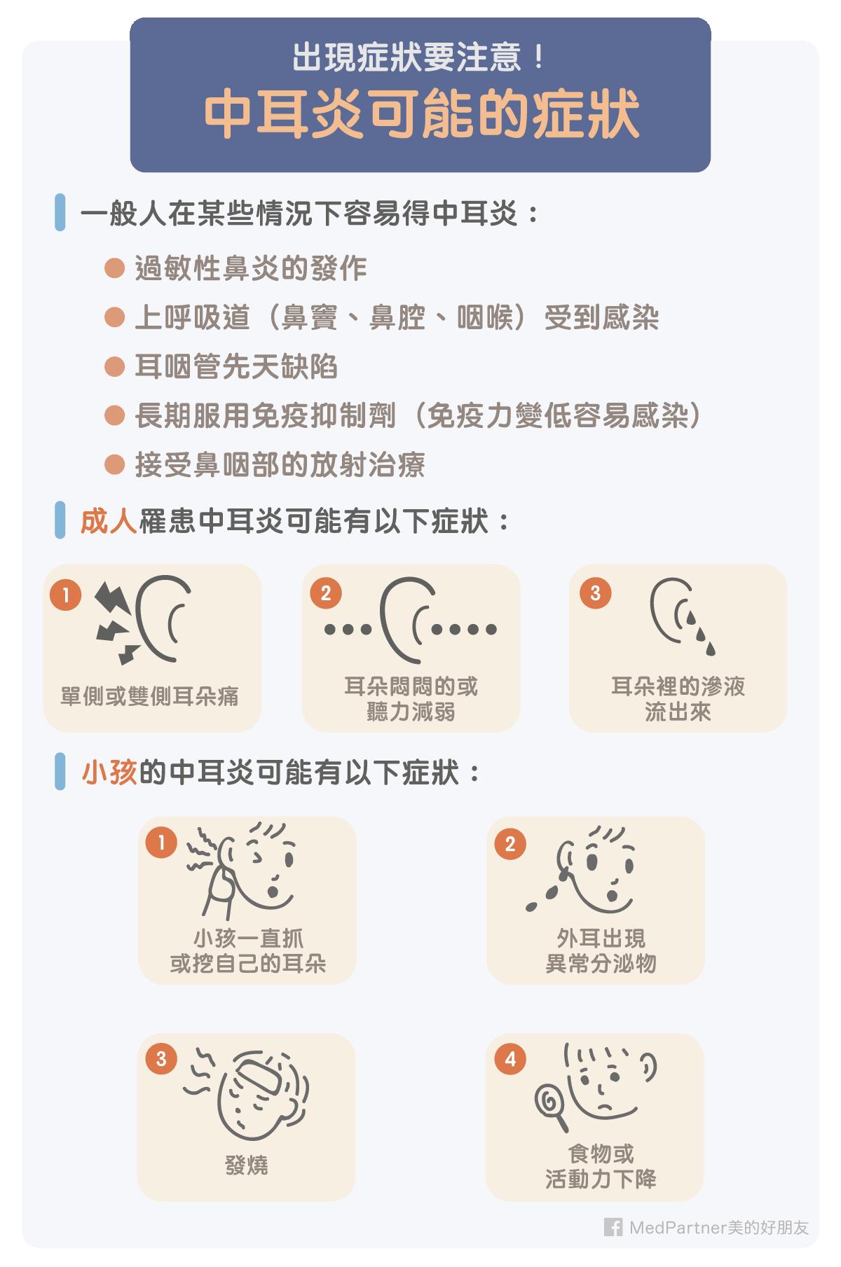 中耳炎可能症狀