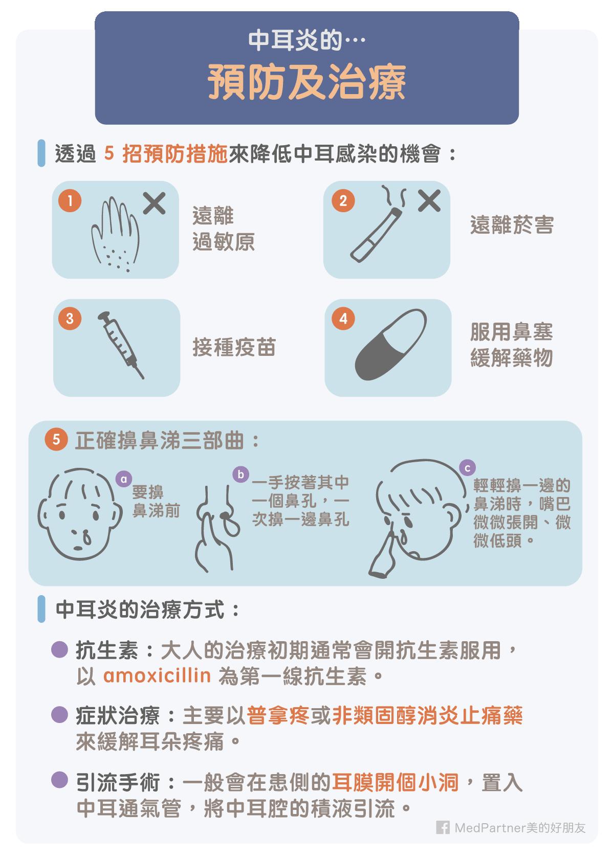 中耳炎的預防治療