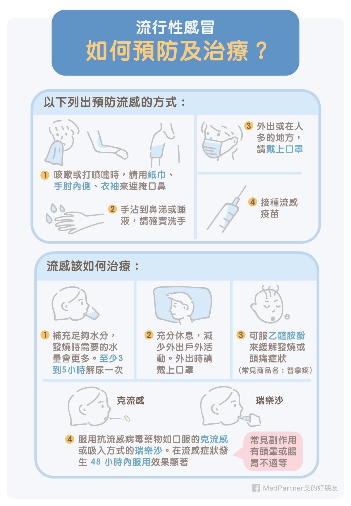 流感的預防與治療