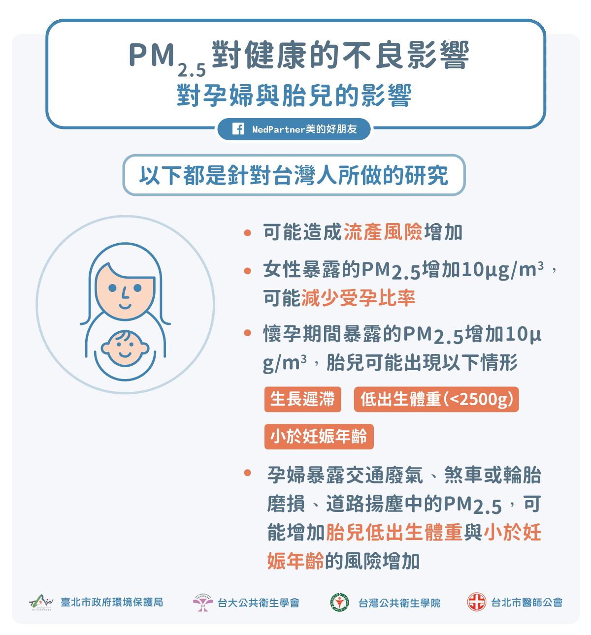 空汙PM2.5對孕婦的影響