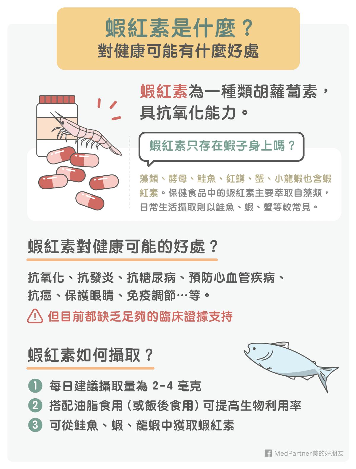 蝦紅素總結