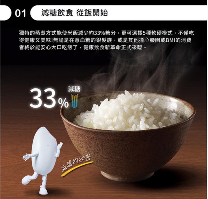 聲寶減糖電子鍋讓人誤以為可以大量減少熱量吸收的文案,出自聲寶官方網站截圖