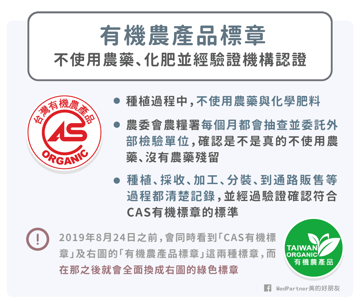農產品標章_CAS有機農產品
