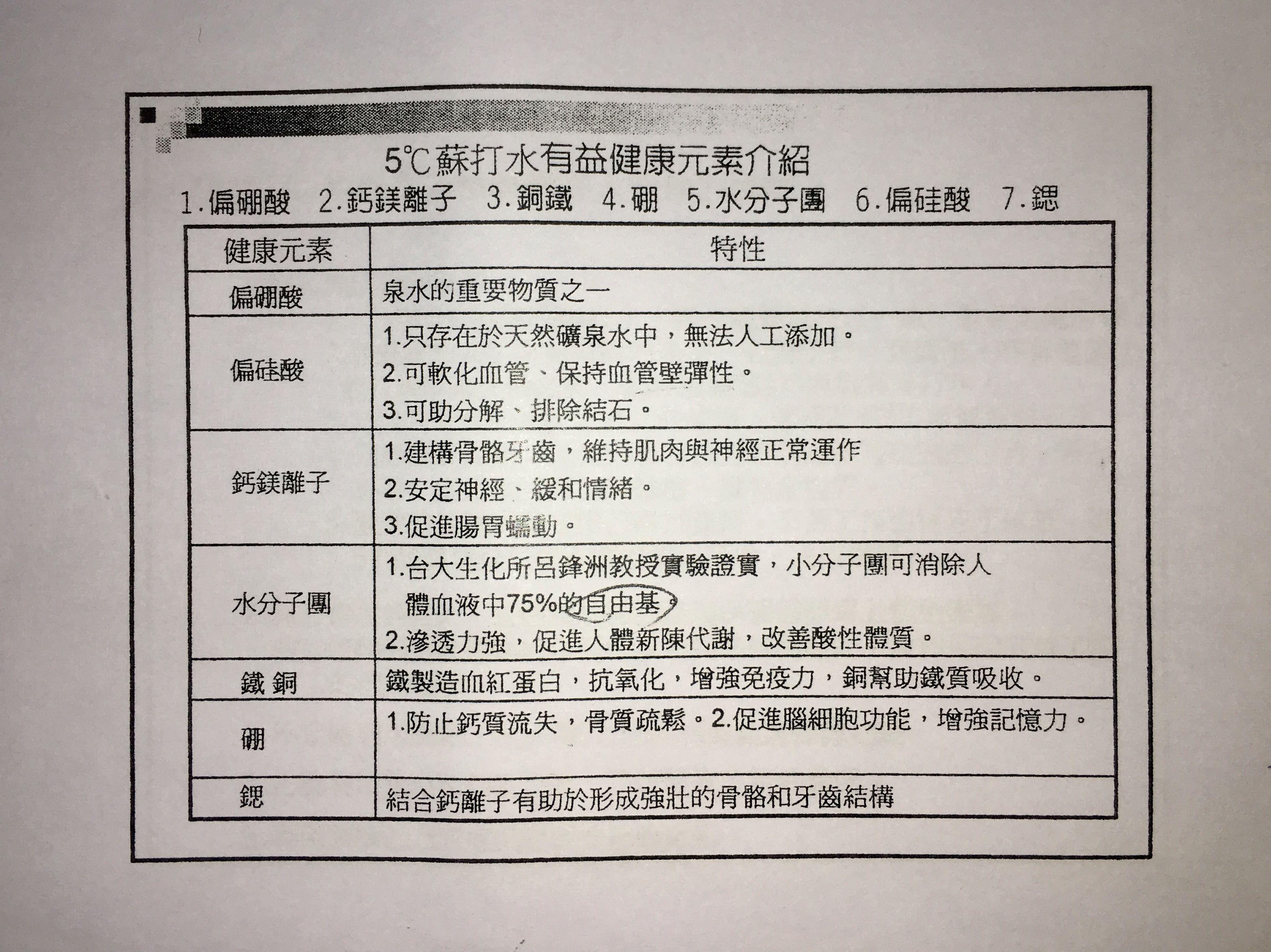 寶島眼鏡內部員工教育訓練資料-1