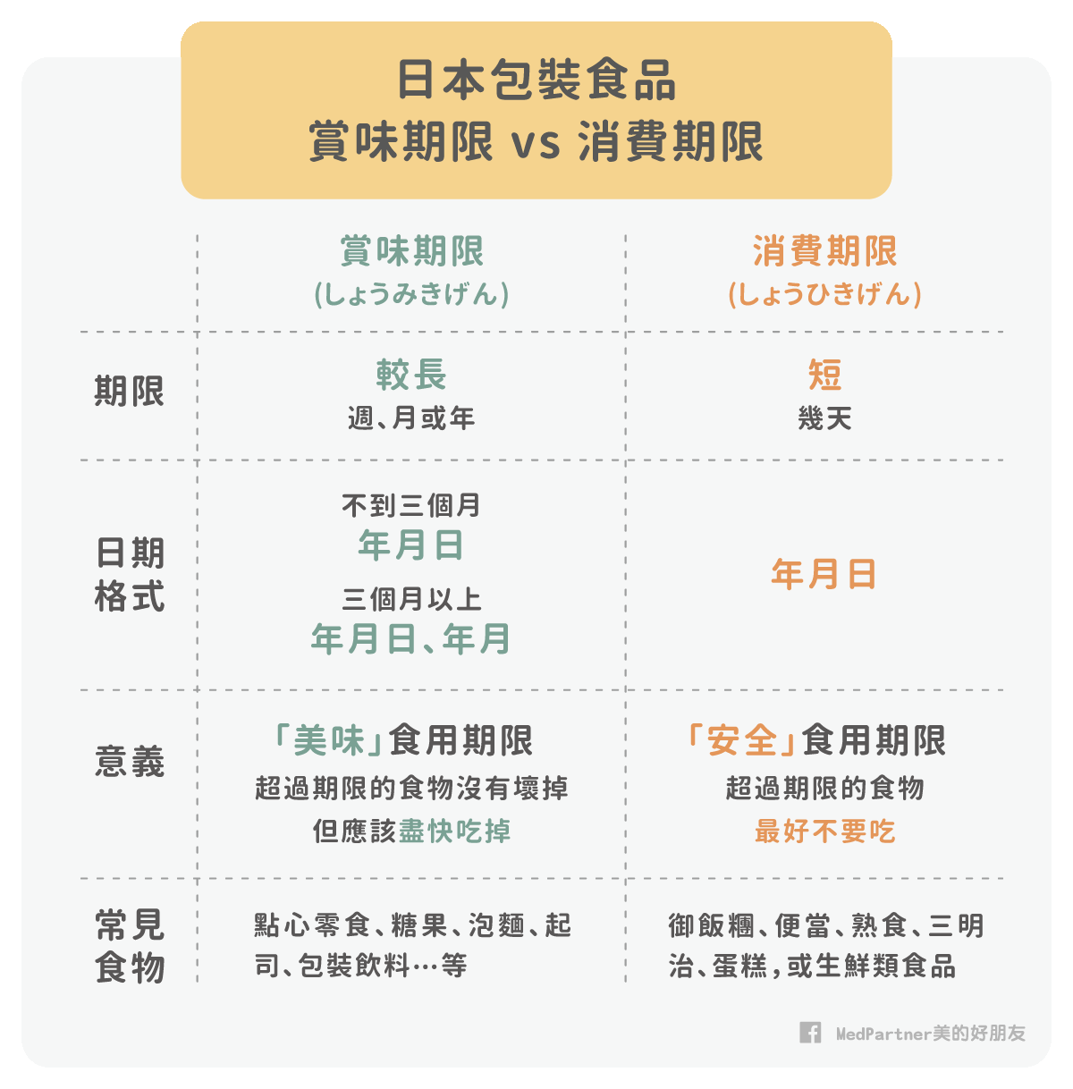 賞味期限_日本標示2