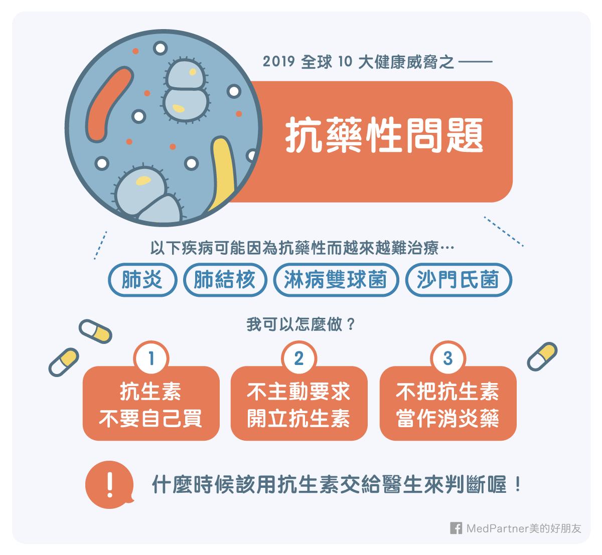10大健康威脅_上_抗藥性問題