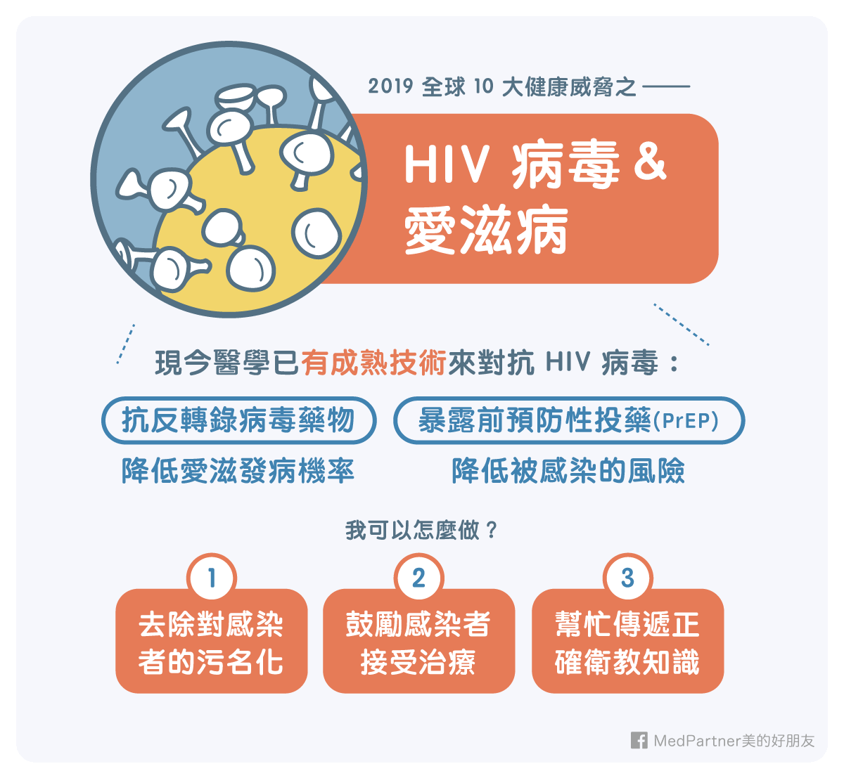 10大健康威脅_上_HIV與愛滋