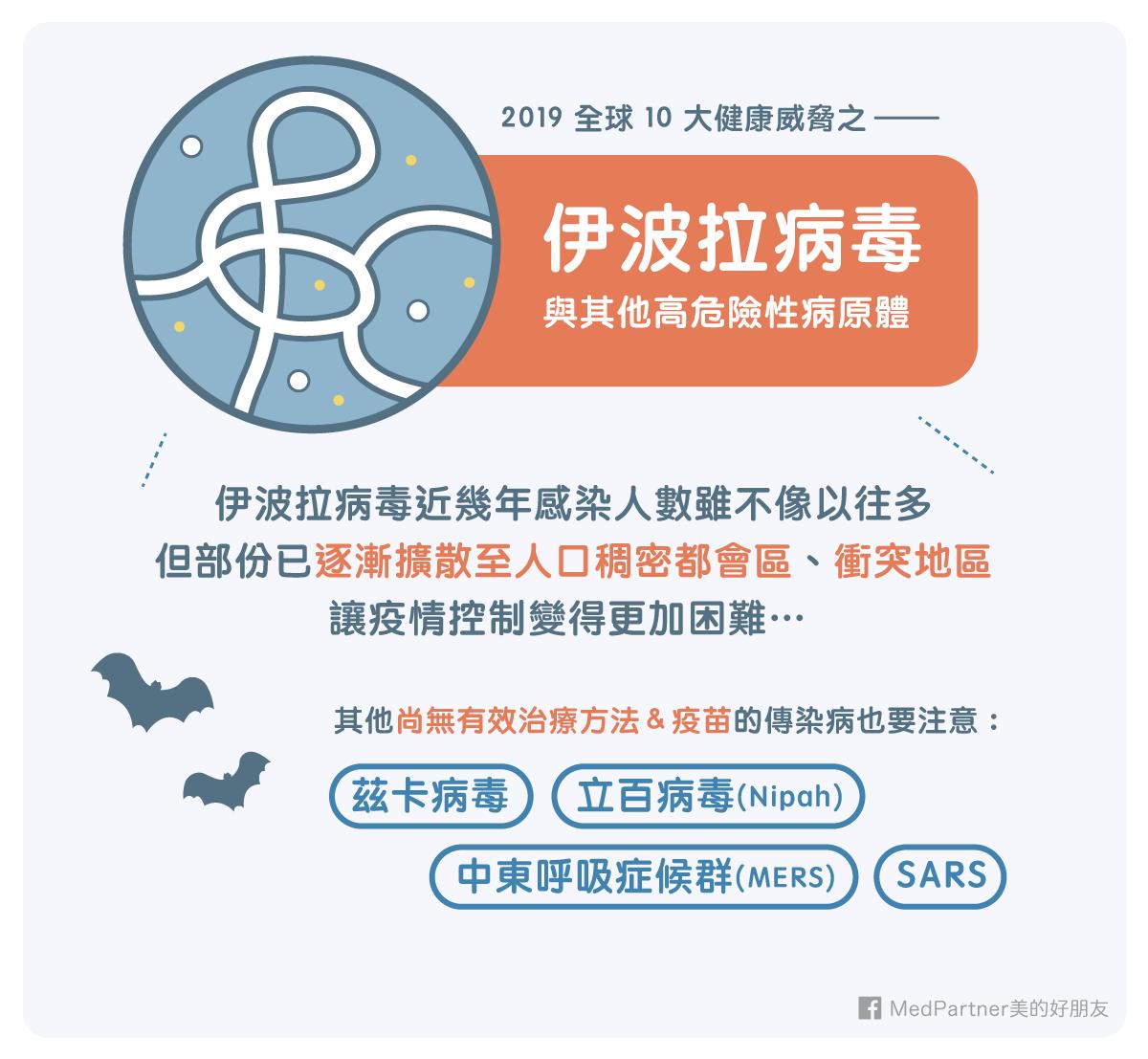 10大健康威脅_下_伊波拉病毒