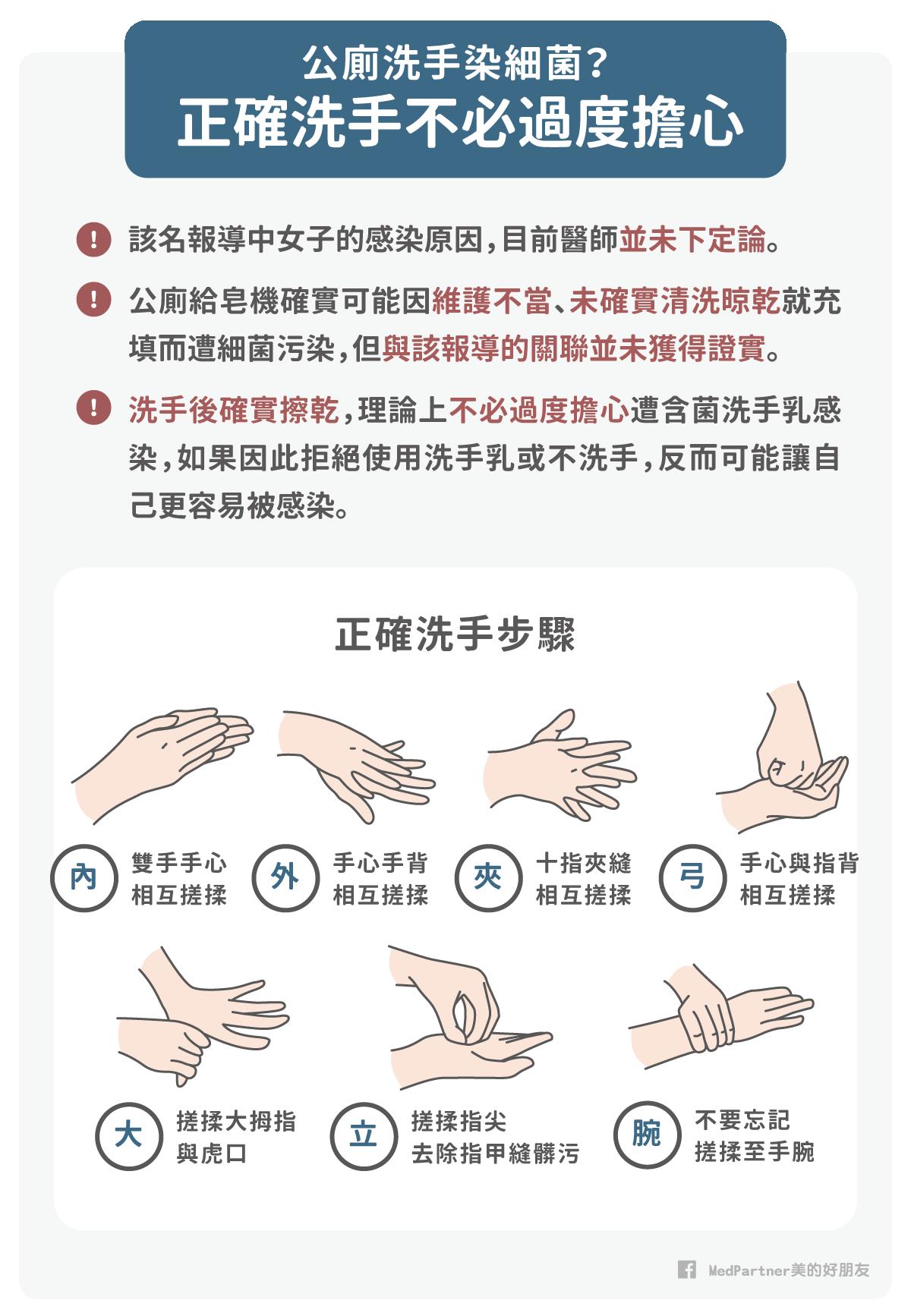 公廁洗手_總整理