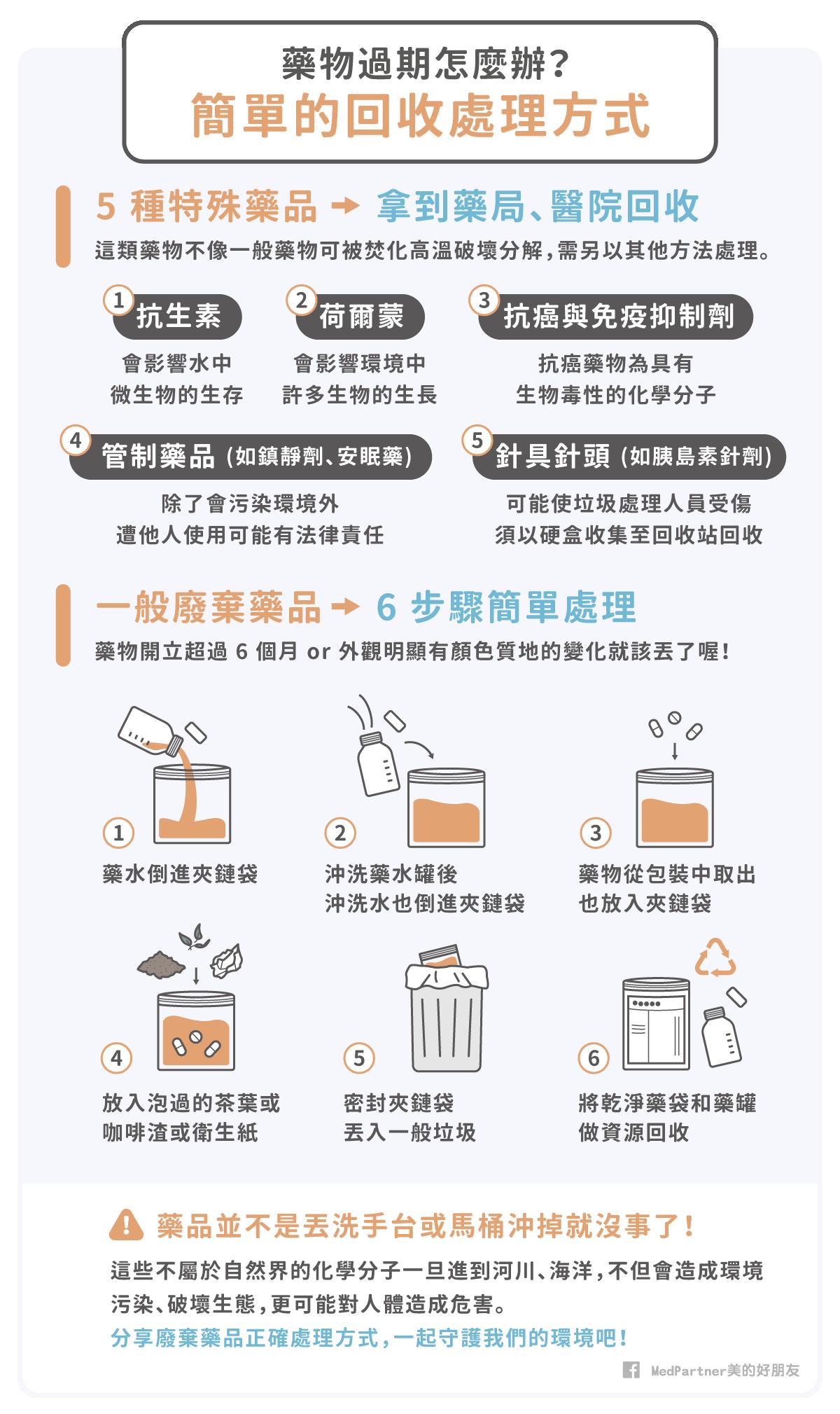 過期藥物如何回收處理_總整理