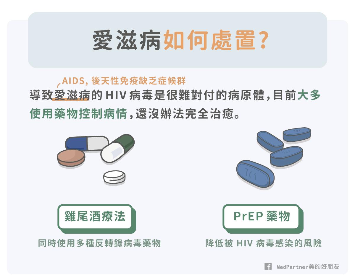 愛滋病可能治癒_控制病情的方法
