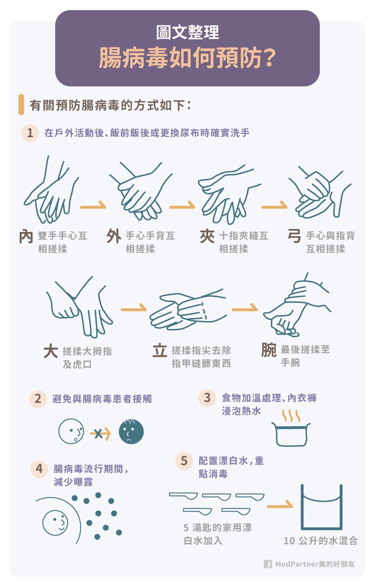 腸病毒_預防方法