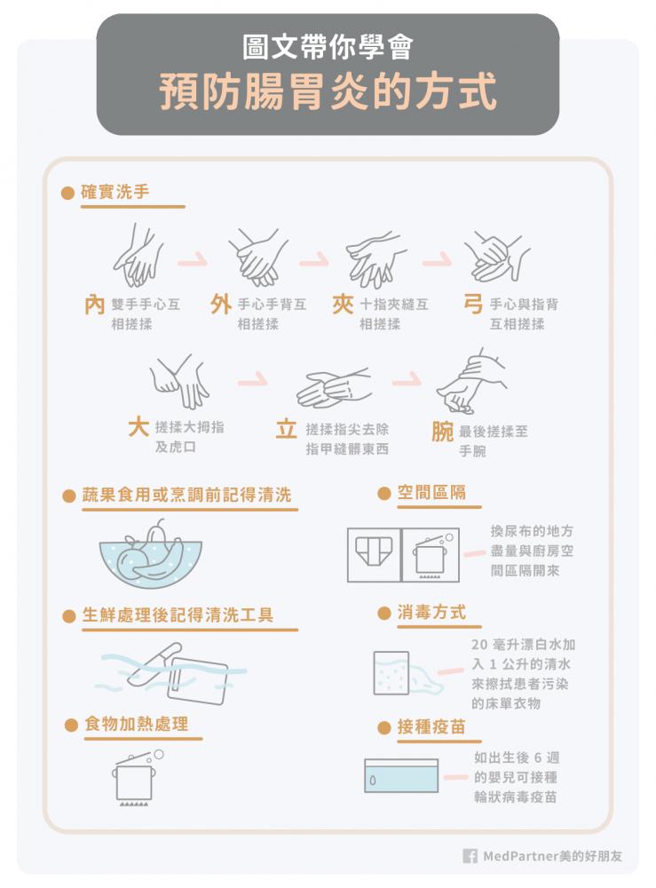 腸胃炎_預防方式