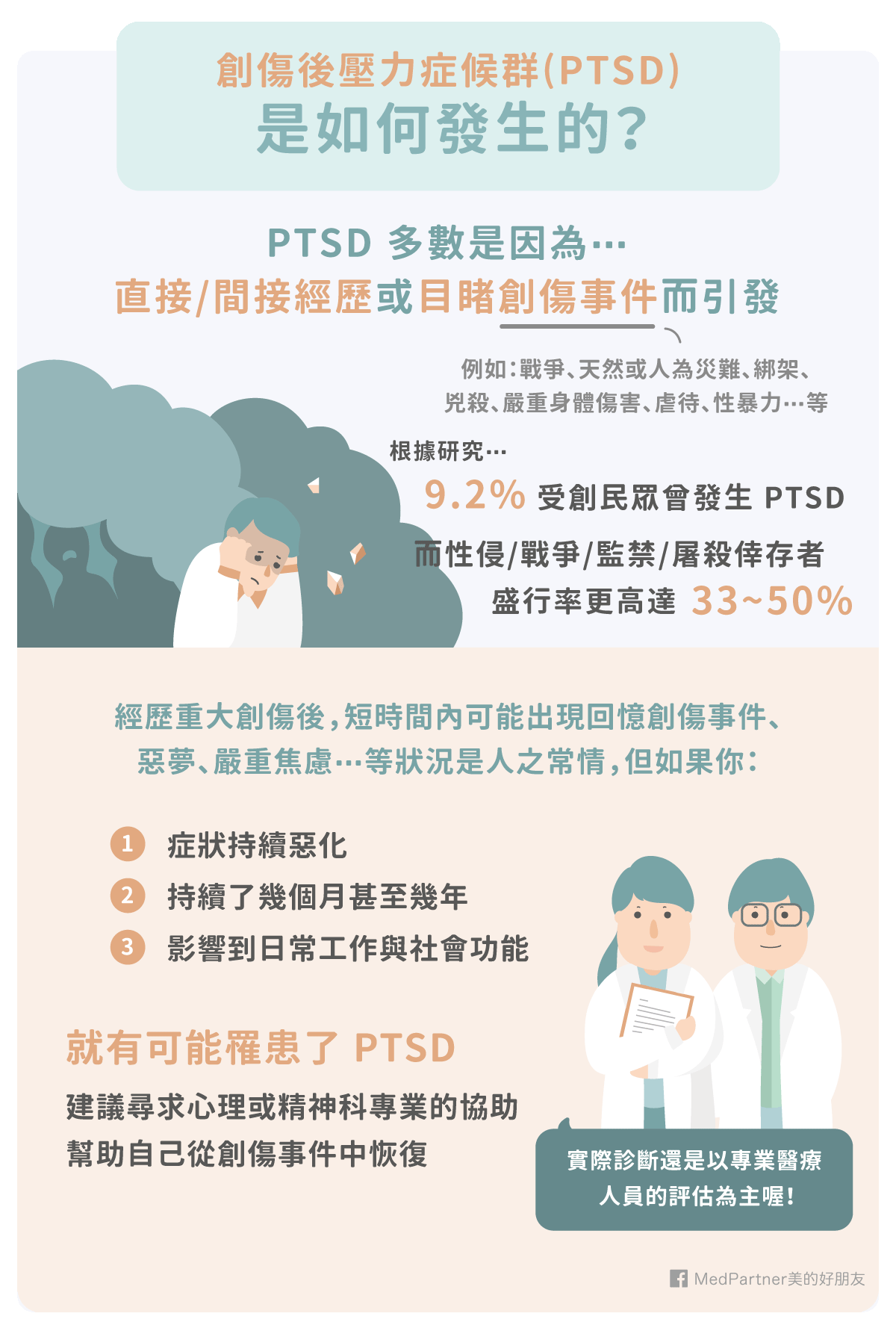 PTSD_成因