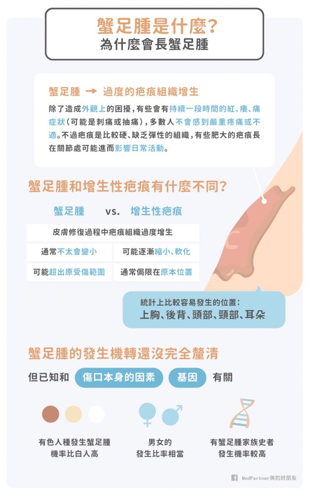 蟹足腫是什麼?產生蟹足腫的原因