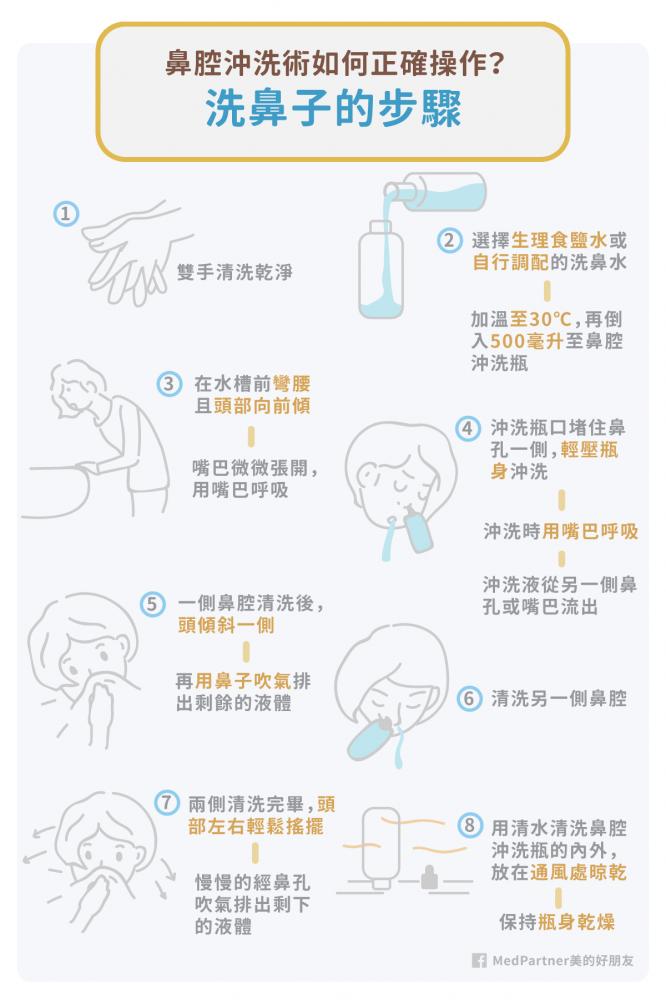 鼻腔沖洗術的正確步驟