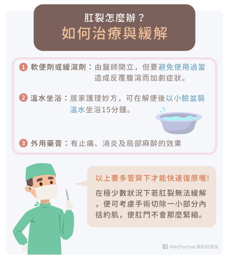 肛裂的治療與保養方式