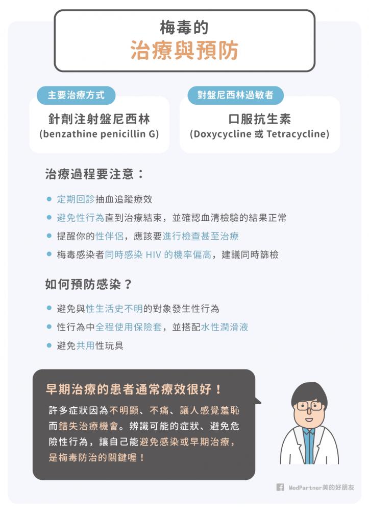 梅毒的治療與預防